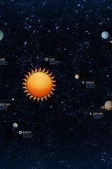 Space Solar System Android Wallpaper